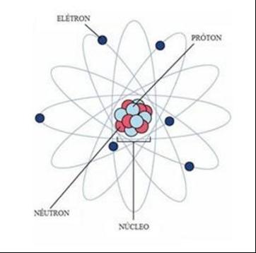 Resultado de imagem para energia quantica